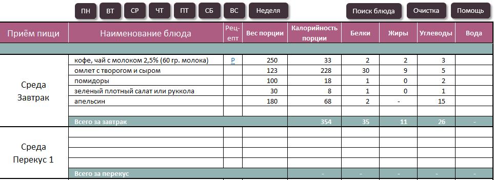 программа для расчета калорийности приемов пищи