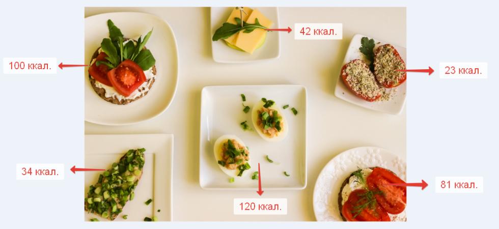 полезные и диетические бутерброды с калорийностью