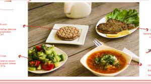 Вариант обеда для снижения веса с расчетом калорий